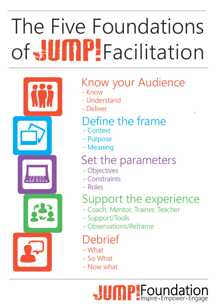 Five Foundations of JUMP! Facilitation pdf